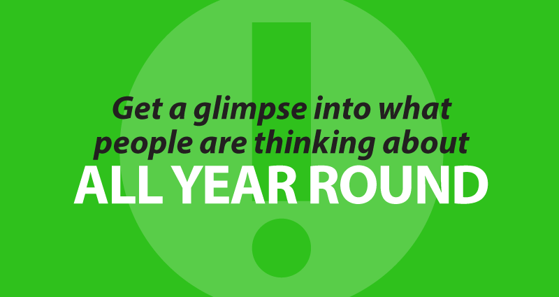 get a glimpse into what people are thinking about all year round